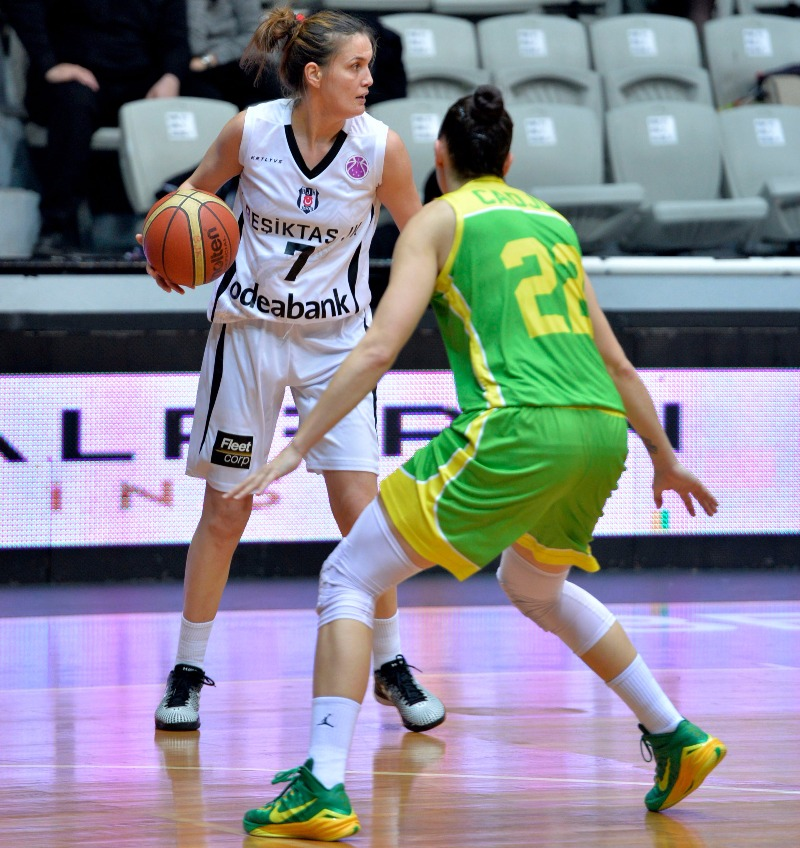 7. Saziye Ivegin (Besiktas JK)